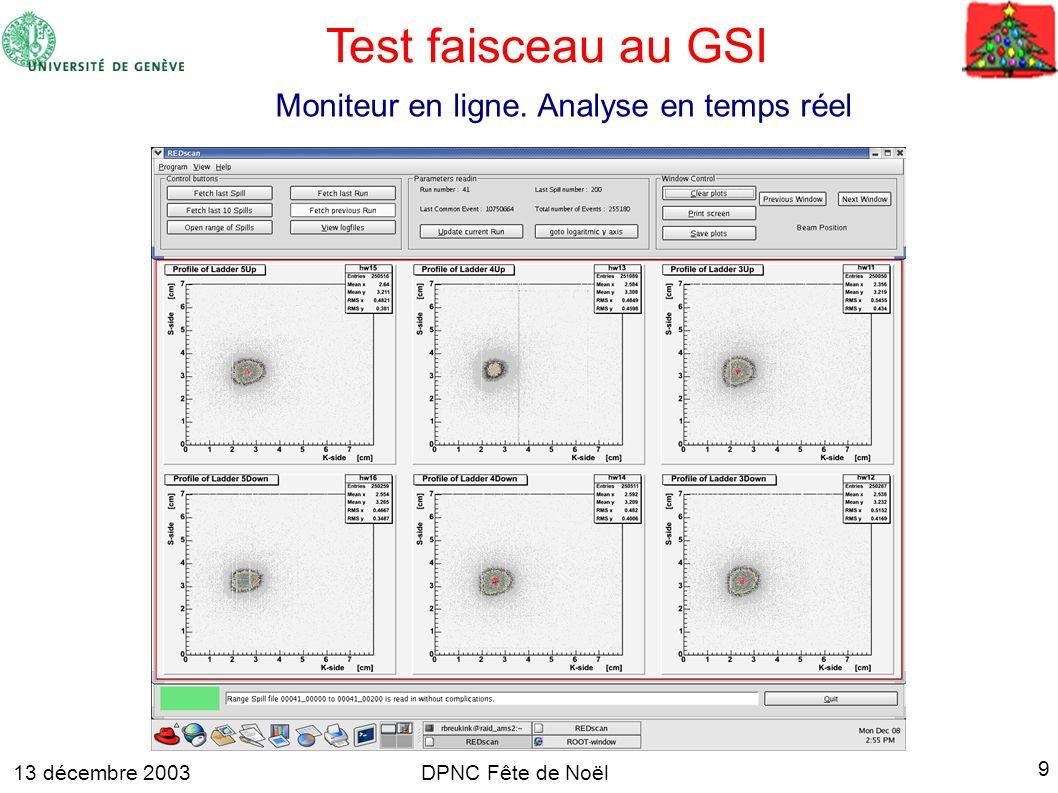 13 décembre 2003 9 DPNC Fête de Noël Test faisceau au GSI Moniteur en ligne. Analyse en temps réel