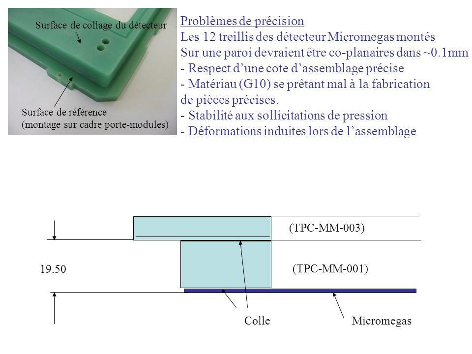 (TPC-MM-003) (TPC-MM-001) 19.50 ColleMicromegas Problèmes de précision Les 12 treillis des détecteur Micromegas montés Sur une paroi devraient être co
