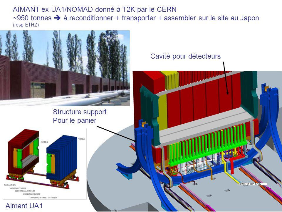 AIMANT ex-UA1/NOMAD donné à T2K par le CERN ~950 tonnes à reconditionner + transporter + assembler sur le site au Japon (resp ETHZ) Aimant UA1 Cavité