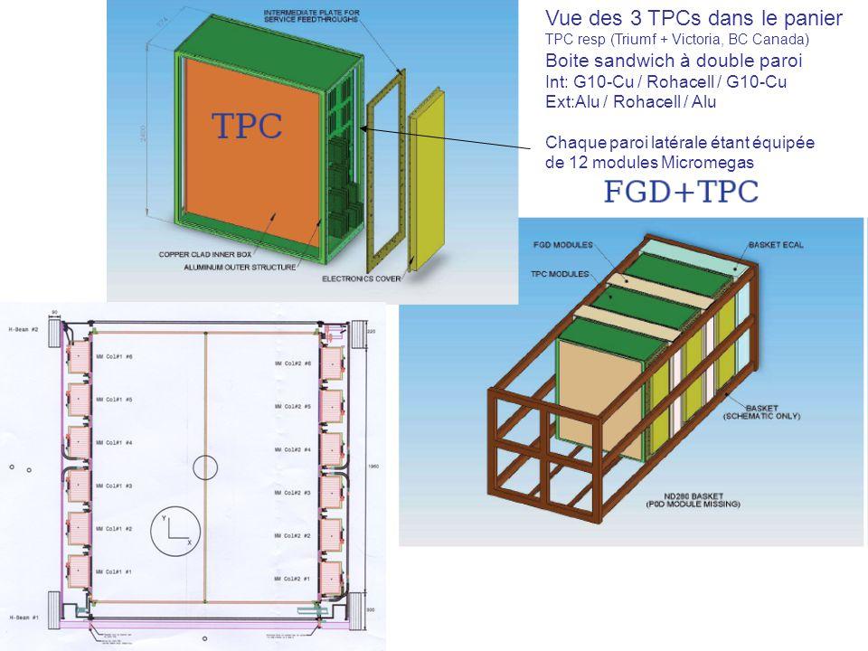 Vue des 3 TPCs dans le panier TPC resp (Triumf + Victoria, BC Canada) Boite sandwich à double paroi Int: G10-Cu / Rohacell / G10-Cu Ext:Alu / Rohacell