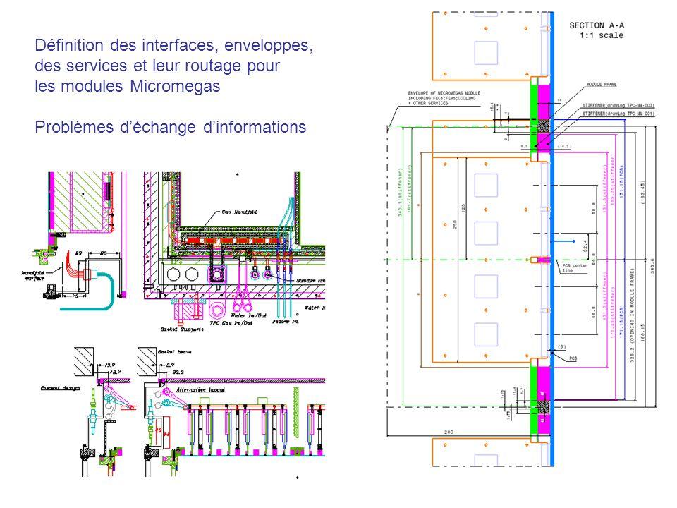 Définition des interfaces, enveloppes, des services et leur routage pour les modules Micromegas Problèmes déchange dinformations