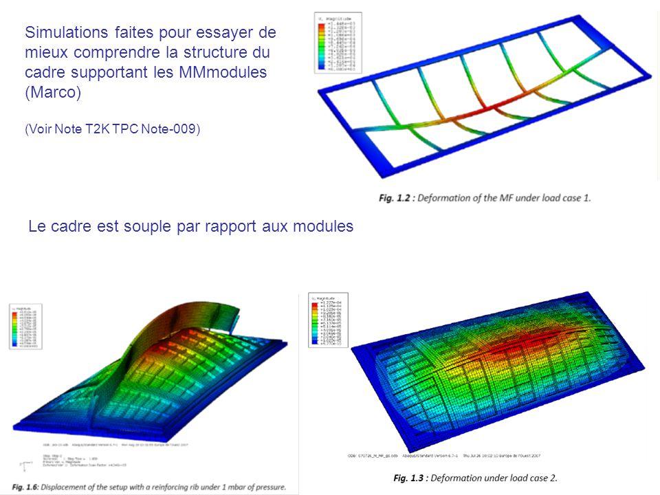 Quelques tests de flexion simples ont étés faits comme vérification Conclusions de cette étude Avec 1 mbar de delta P la deformation dépasse 0.1 mm Soit maintenir une pression << 1mbar Soit rigidifier la structure (nervure centrale)