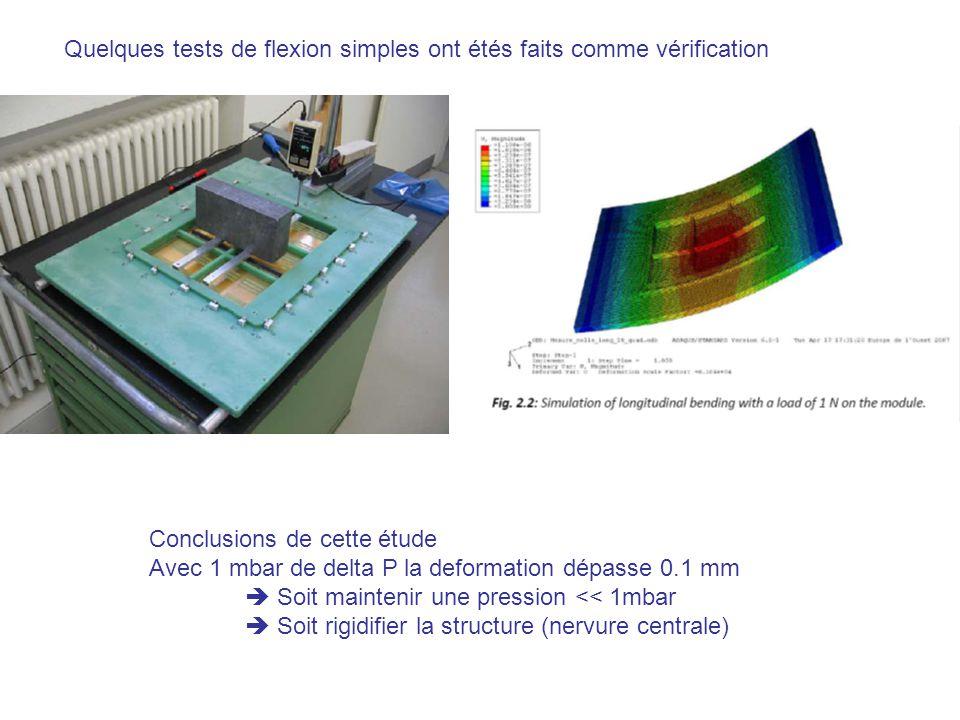 Quelques tests de flexion simples ont étés faits comme vérification Conclusions de cette étude Avec 1 mbar de delta P la deformation dépasse 0.1 mm So