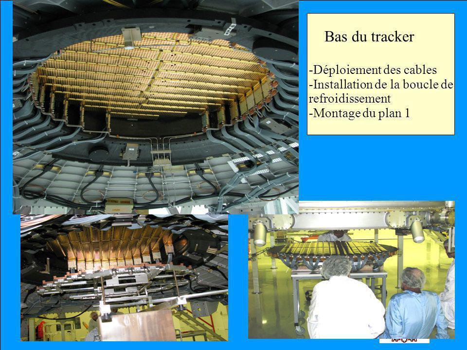 Le Projet AMS Bas du tracker -Déploiement des cables -Installation de la boucle de refroidissement -Montage du plan 1