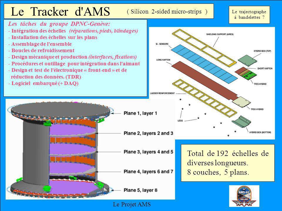 Le Projet AMS Le Tracker d'AMS Le trajectographe à bandelettes ? ( Silicon 2-sided micro-strips ) Total de 192 échelles de diverses longueurs. 8 couch