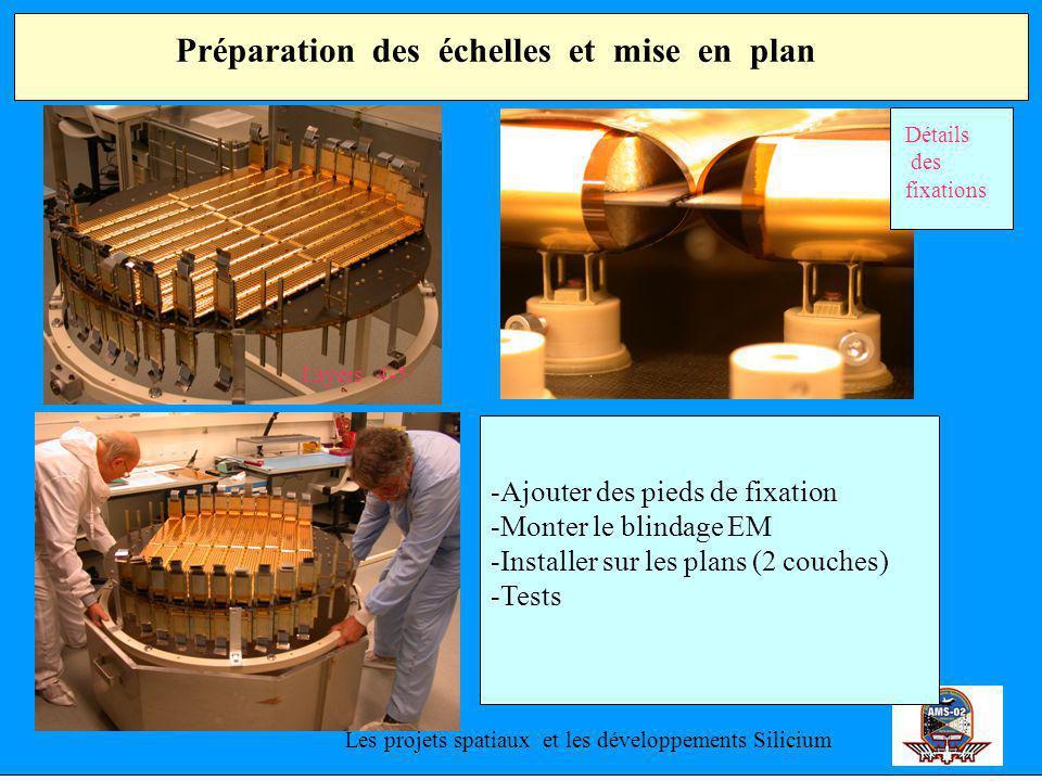 Les projets spatiaux et les développements Silicium Layers 4-5 Préparation des échelles et mise en plan -Ajouter des pieds de fixation -Monter le blindage EM -Installer sur les plans (2 couches) -Tests Détails des fixations