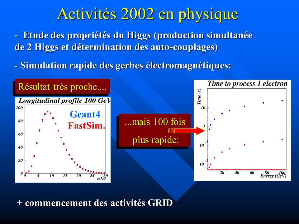 Activités 2002 en physique - Etude des propriétés du Higgs (production simultanée de 2 Higgs et détermination des auto-couplages) - Simulation rapide des gerbes électromagnétiques: Résultat très proche....