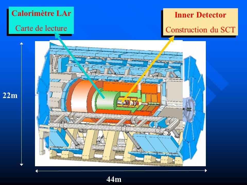 Inner Detector Construction du SCT Inner Detector Construction du SCT Calorimètre LAr Carte de lecture Calorimètre LAr Carte de lecture 22m 44m