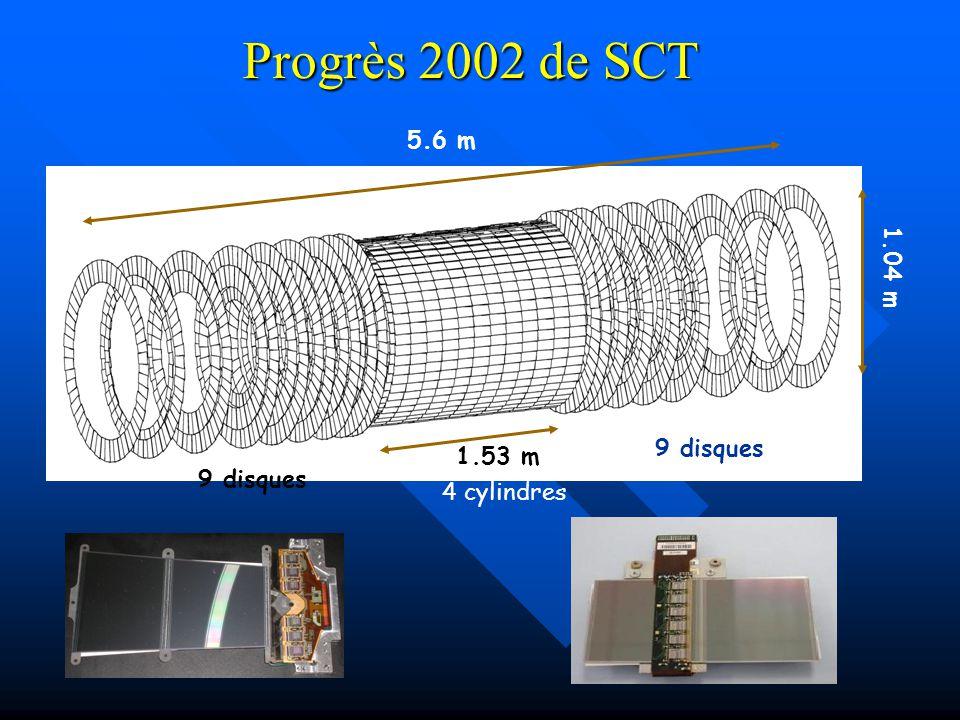 4 cylindres concentriques en fibre de carbone : 4 cylindres concentriques en fibre de carbone : –B3 arrivé à Genève – B6 terminé par Astrium – B5 et B4 en cours d usinage Lancement de la production des supports (brackets) pour linstallation du système de refroidissement, des cables et des modules Lancement de la production des supports (brackets) pour linstallation du système de refroidissement, des cables et des modulesBarrel: