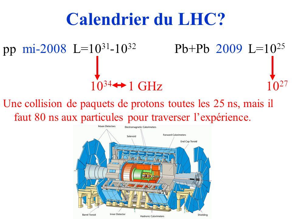 Calendrier du LHC? pp mi-2008 L=10 31 -10 32 Pb+Pb 2009 L=10 25 10 34 1 GHz 10 27 Une collision de paquets de protons toutes les 25 ns, mais il faut 8