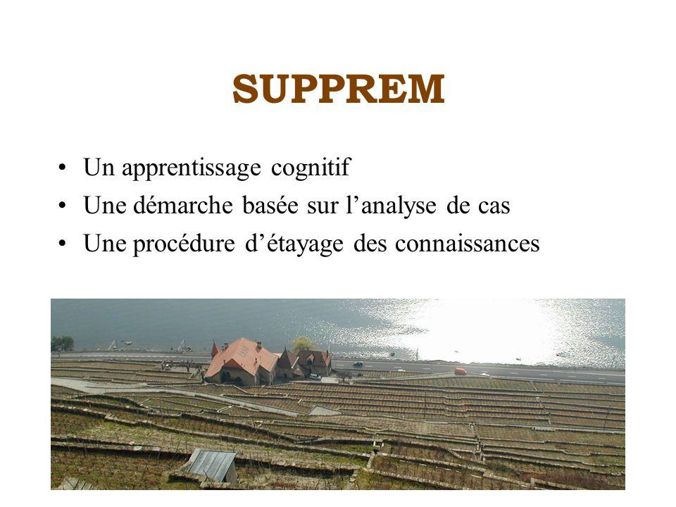 SUPPREM Un apprentissage cognitif Une démarche basée sur lanalyse de cas Une procédure détayage des connaissances