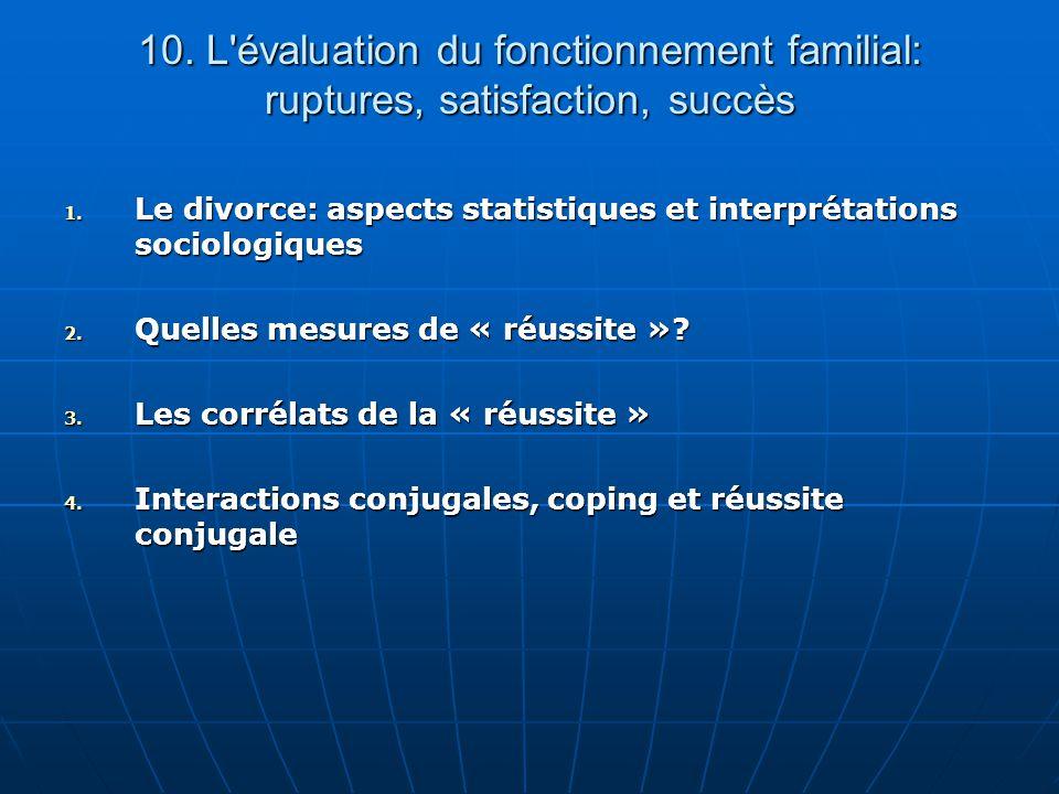 10. L évaluation du fonctionnement familial: ruptures, satisfaction, succès 1.