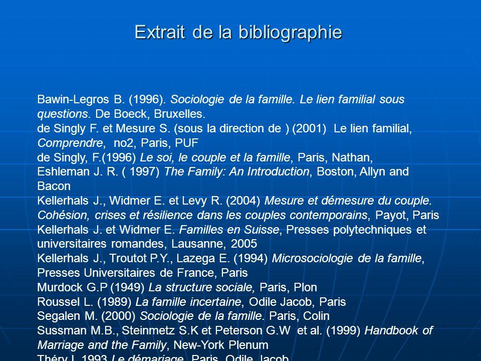 Extrait de la bibliographie Bawin-Legros B. (1996).