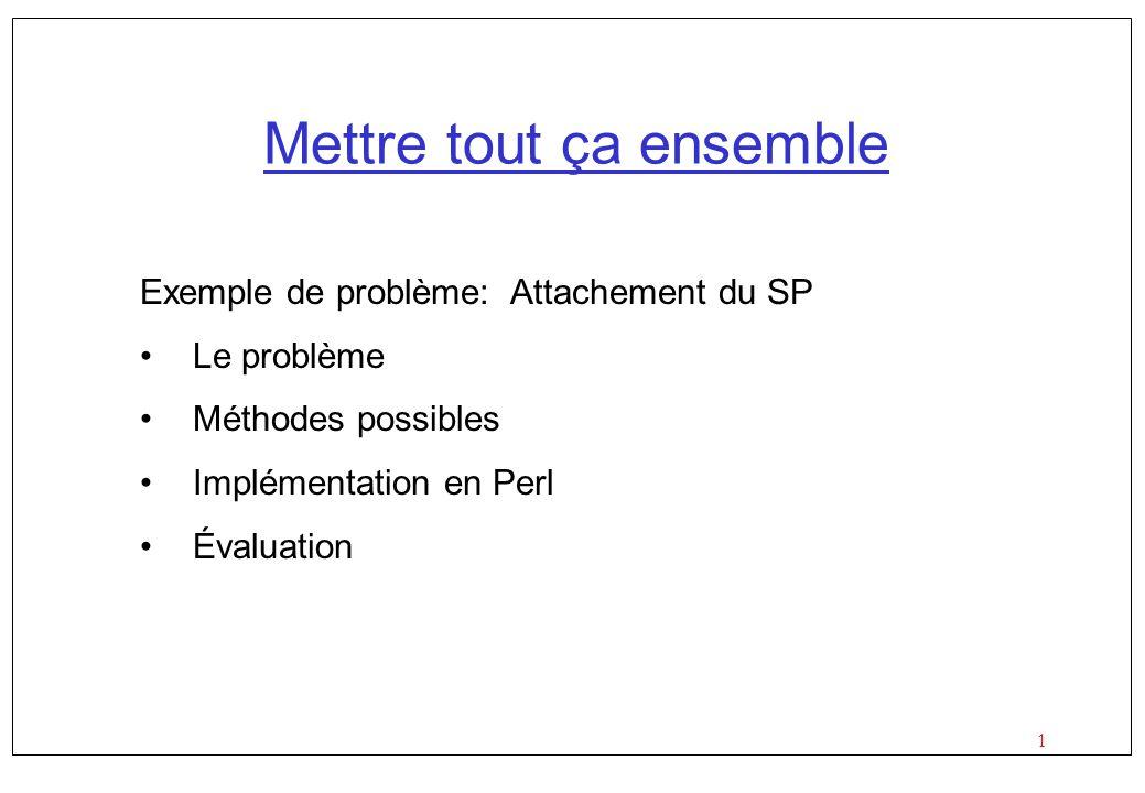 1 Mettre tout ça ensemble Exemple de problème: Attachement du SP Le problème Méthodes possibles Implémentation en Perl Évaluation