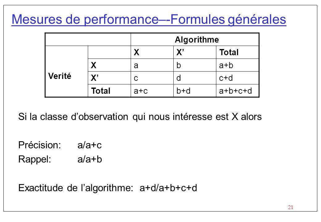 21 Mesures de performance–-Formules générales Algorithme Verité XXTotal Xaba+b Xcdc+d Totala+cb+da+b+c+d Si la classe dobservation qui nous intéresse est X alors Précision: a/a+c Rappel:a/a+b Exactitude de lalgorithme: a+d/a+b+c+d