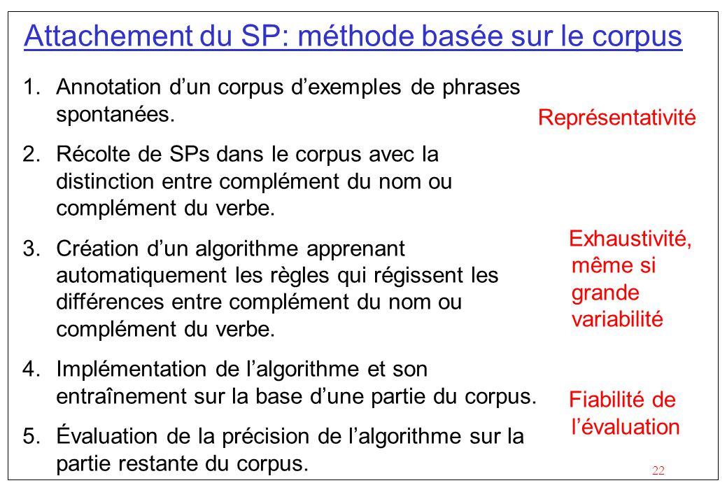 22 Attachement du SP: méthode basée sur le corpus 1.Annotation dun corpus dexemples de phrases spontanées.