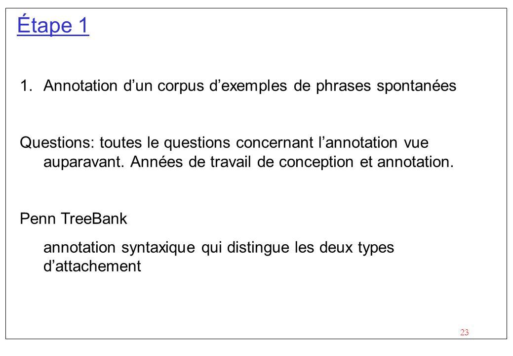 23 Étape 1 1.Annotation dun corpus dexemples de phrases spontanées Questions: toutes le questions concernant lannotation vue auparavant.