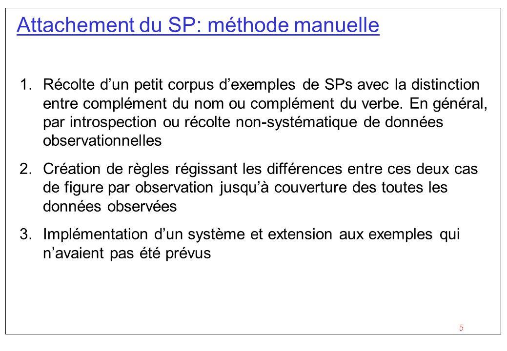 5 Attachement du SP: méthode manuelle 1.Récolte dun petit corpus dexemples de SPs avec la distinction entre complément du nom ou complément du verbe.