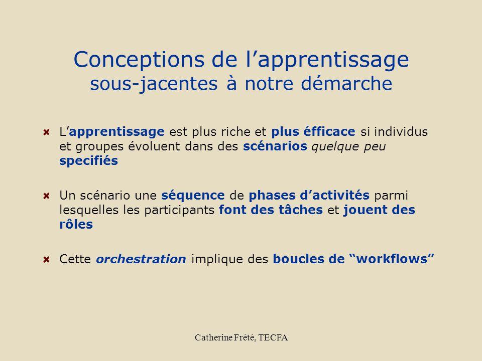 Catherine Frété, TECFA Conceptions de lapprentissage sous-jacentes à notre démarche Lapprentissage est plus riche et plus éfficace si individus et gro