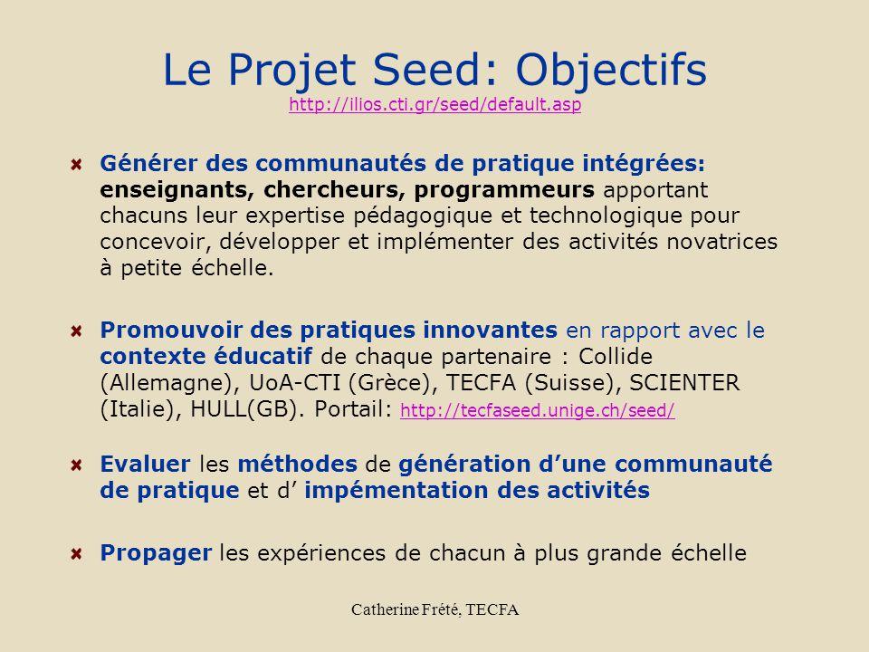 Catherine Frété, TECFA Le Projet Seed: Objectifs http://ilios.cti.gr/seed/default.asp http://ilios.cti.gr/seed/default.asp Générer des communautés de
