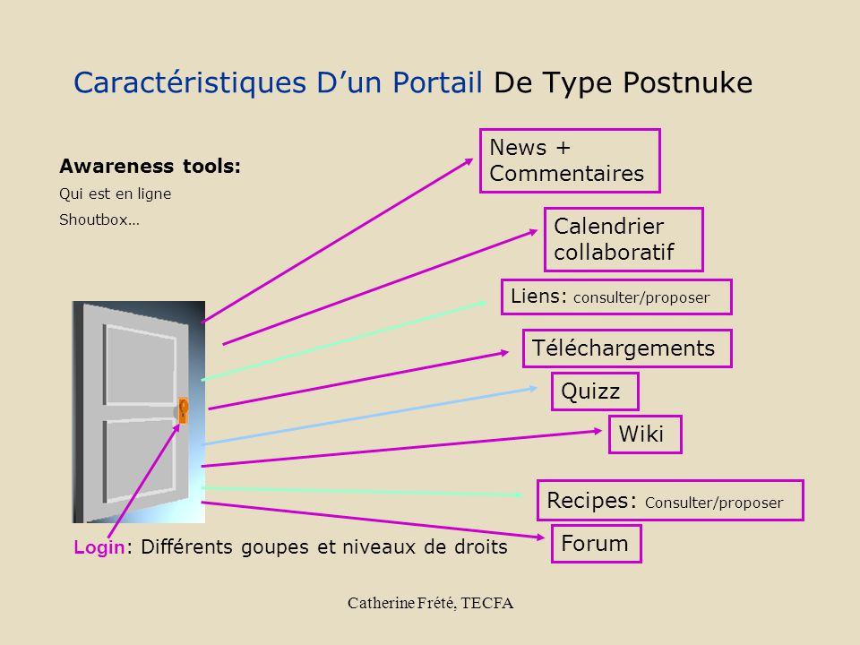 Catherine Frété, TECFA Modules Postnuke TECFA orientés pédagogie: http://tecfaseed.unige.ch/door/modules.php?op=modload&name=Downloads&file=i ndex http://tecfaseed.unige.ch/door/modules.php?op=modload&name=Downloads&file=i ndex ePBL: Apprentissage par projet à luniversité http://tecfaseed.unige.ch/staf18iris/index.php http://tecfaseed.unige.ch/staf18iris/index.php Joinproject: annoncer des projets et permettre de les rejoindre Workshop tool: O util de réflexion pour aider les participants à faire le point sur leurs projets, avant et après une journée présentielle http://tecfaseed.unige.ch/door/index.php?module=lwtool&func=list_q uestion http://tecfaseed.unige.ch/door/index.php?module=lwtool&func=list_q uestion ArgueGraph: CSCL Recipes: permettre aux enseignants de faire partager leurs scénarios pédagogiques.