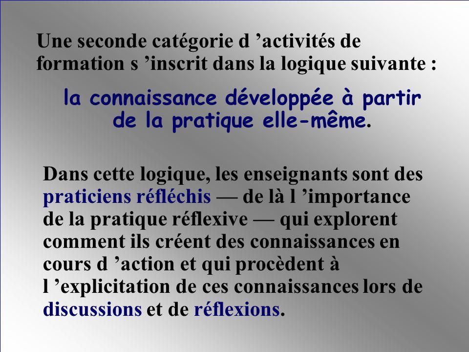 Une seconde catégorie d activités de formation s inscrit dans la logique suivante : la connaissance développée à partir de la pratique elle-même. Dans