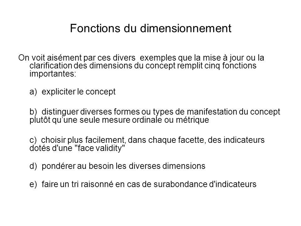 Fonctions du dimensionnement On voit aisément par ces divers exemples que la mise à jour ou la clarification des dimensions du concept remplit cinq fo