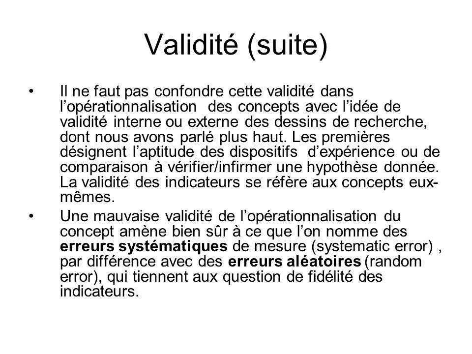 Validité (suite) Il ne faut pas confondre cette validité dans lopérationnalisation des concepts avec lidée de validité interne ou externe des dessins