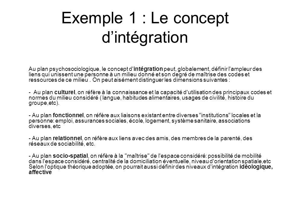 Exemple 1 : Le concept dintégration Au plan psychosociologique, le concept d'intégration peut, globalement, définir l'ampleur des liens qui unissent u