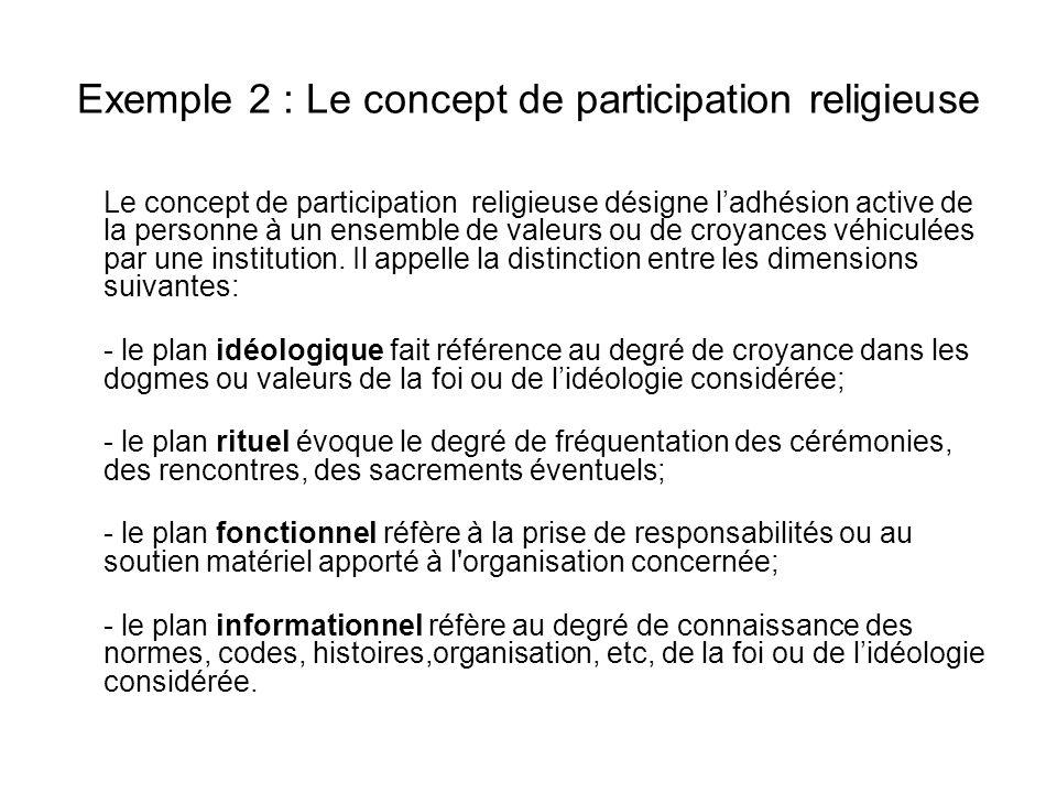 Exemple 2 : Le concept de participation religieuse Le concept de participation religieuse désigne ladhésion active de la personne à un ensemble de val
