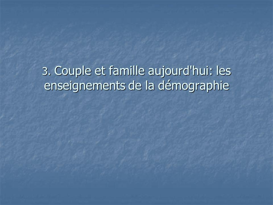 3. Couple et famille aujourd hui: les enseignements de la démographie