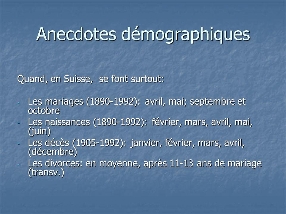 Anecdotes démographiques Quand, en Suisse, se font surtout: - Les mariages (1890-1992): avril, mai; septembre et octobre - Les naissances (1890-1992): février, mars, avril, mai, (juin) - Les décès (1905-1992): janvier, février, mars, avril, (décembre) - Les divorces: en moyenne, après 11-13 ans de mariage (transv.)