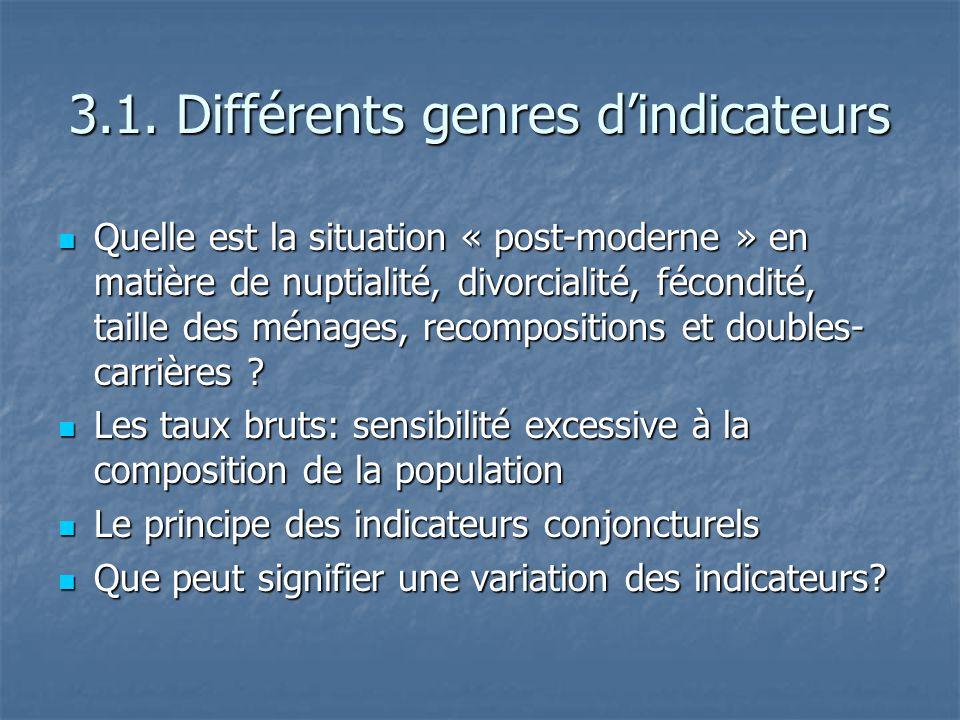 3.1. Différents genres dindicateurs Quelle est la situation « post-moderne » en matière de nuptialité, divorcialité, fécondité, taille des ménages, re