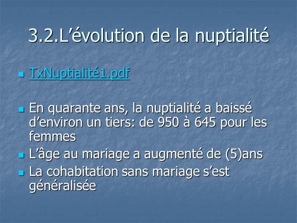 3.2.Lévolution de la nuptialité TxNuptialité1.pdf TxNuptialité1.pdf TxNuptialité1.pdf En quarante ans, la nuptialité a baissé denviron un tiers: de 95