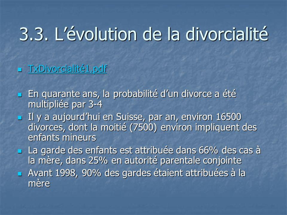 3.3. Lévolution de la divorcialité TxDivorcialité1.pdf TxDivorcialité1.pdf TxDivorcialité1.pdf En quarante ans, la probabilité dun divorce a été multi