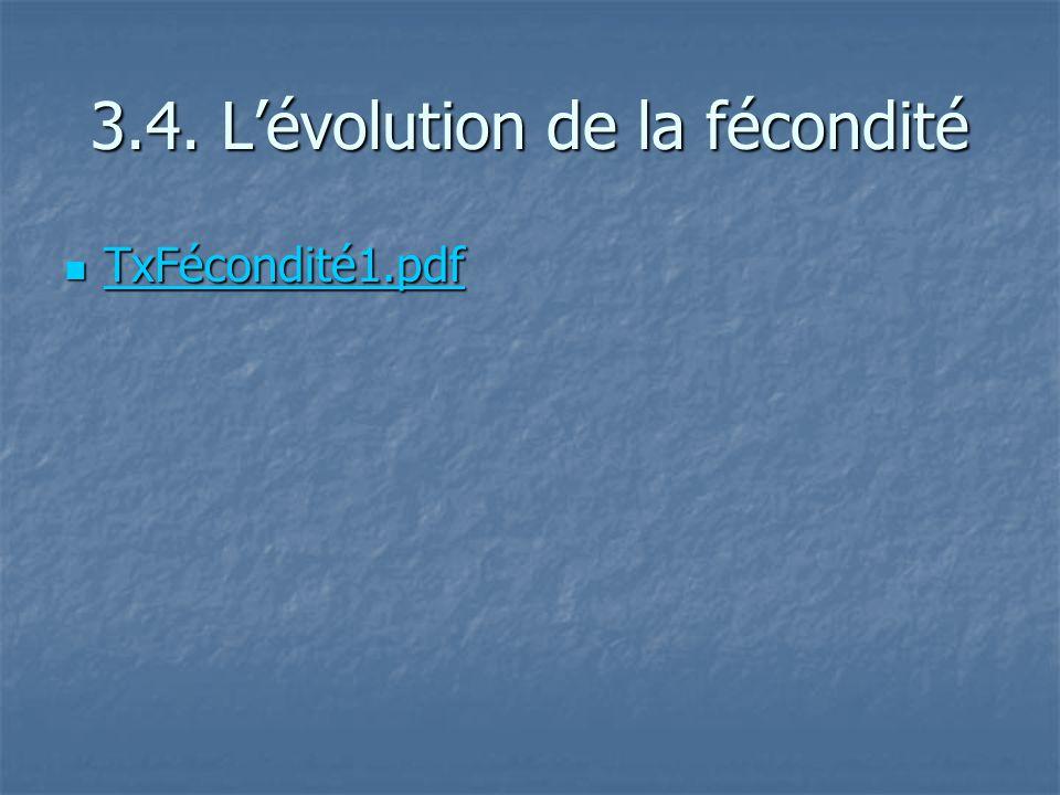 3.4. Lévolution de la fécondité TxFécondité1.pdf TxFécondité1.pdf TxFécondité1.pdf