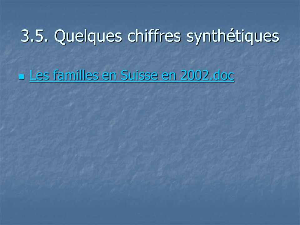 3.5. Quelques chiffres synthétiques Les familles en Suisse en 2002.doc Les familles en Suisse en 2002.doc Les familles en Suisse en 2002.doc Les famil
