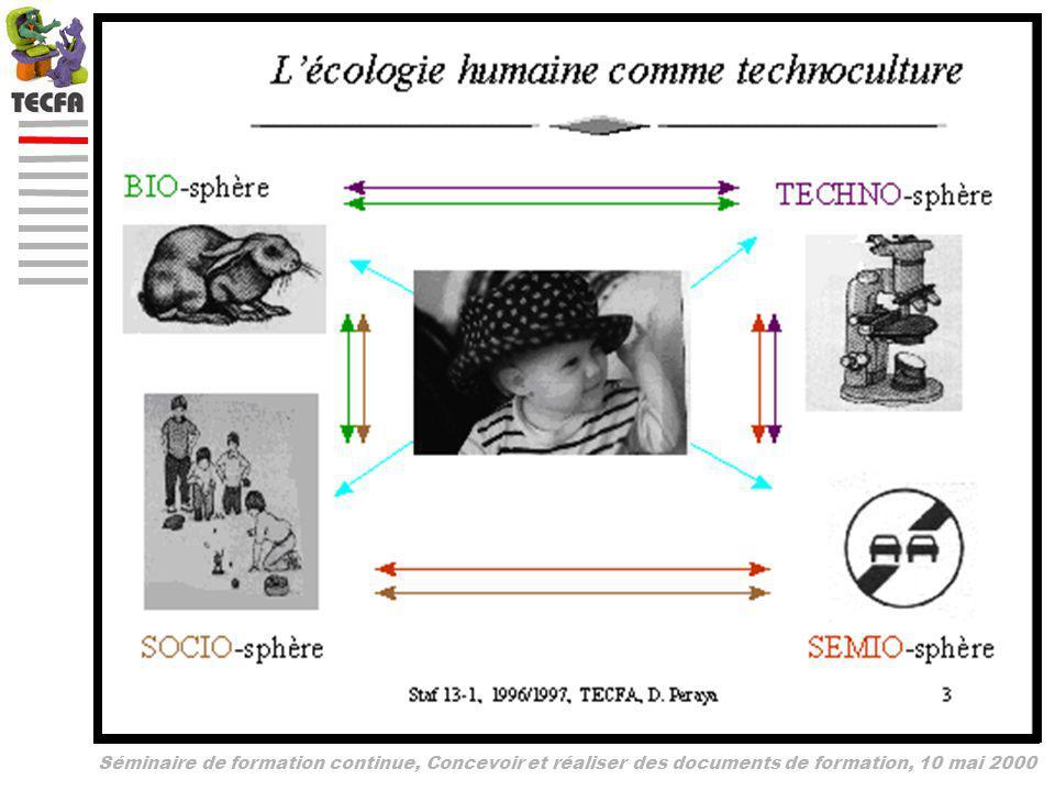 http://tecfa.unige.ch/themes/media/media-def/media-def-index-fiches.html