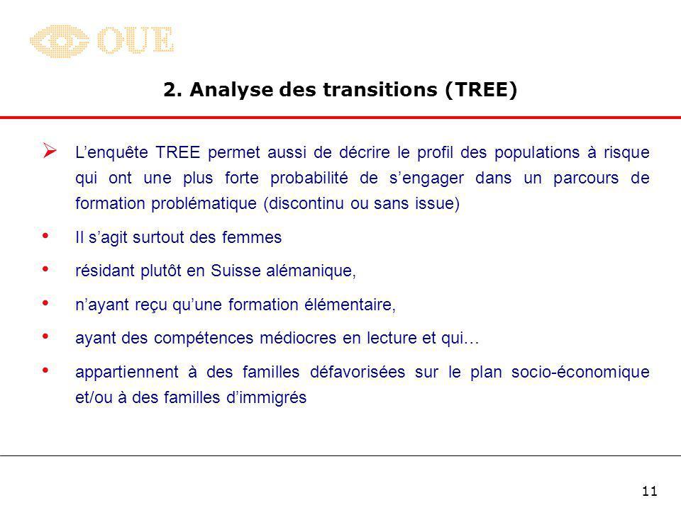 10 TREE, 2001 et 2002 Situation des élèves respectivement un et deux ans après leur participation à PISA