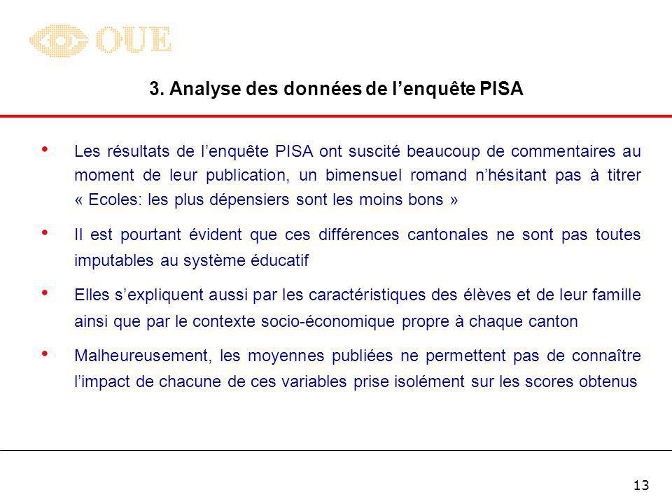 12 Situation des élèves deux ans après PISA en fonction des résultats obtenus lecture