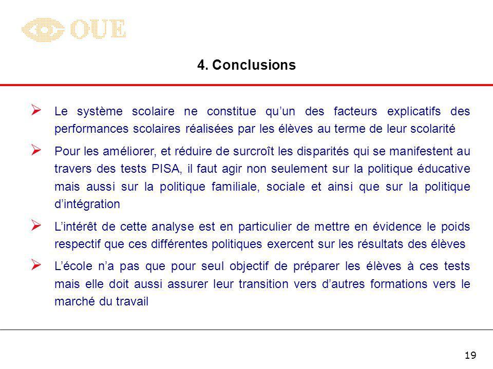 18 Les résultats (suite et fin) Par genre les tests statistiques effectués dans les trois domaines nous permettent de conclure que les coefficients as