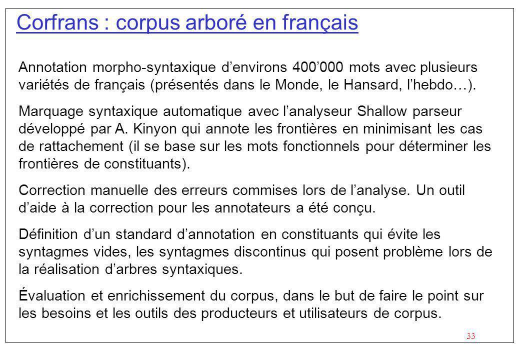 33 Corfrans : corpus arboré en français Annotation morpho-syntaxique denvirons 400000 mots avec plusieurs variétés de français (présentés dans le Monde, le Hansard, lhebdo…).