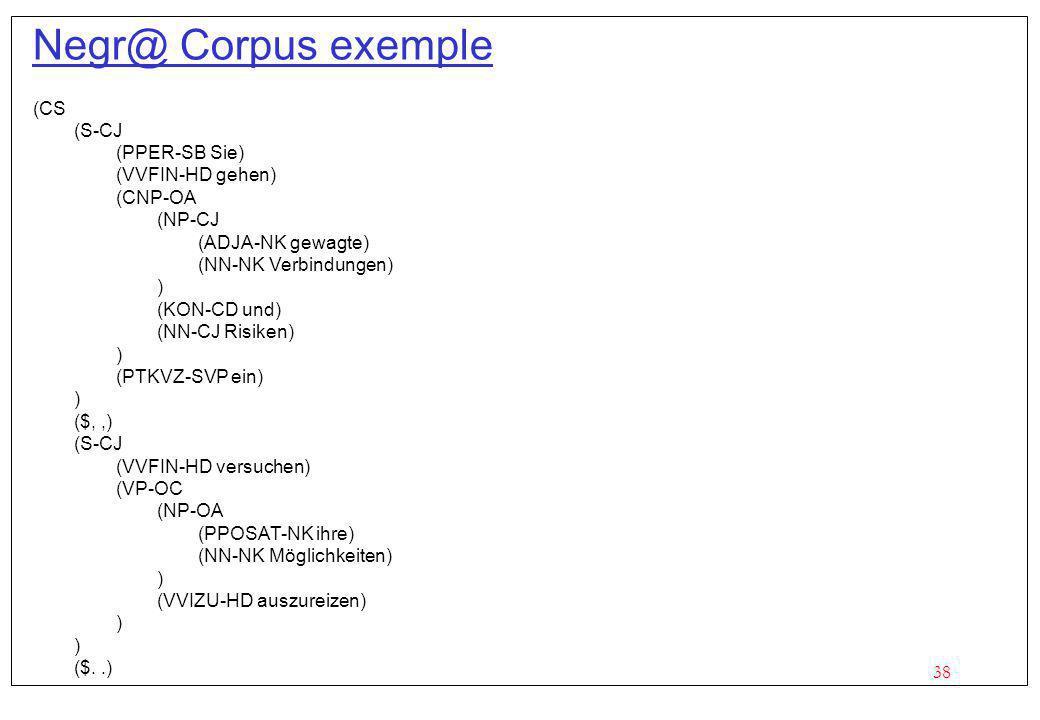 38 Negr@ Corpus exemple (CS (S-CJ (PPER-SB Sie) (VVFIN-HD gehen) (CNP-OA (NP-CJ (ADJA-NK gewagte) (NN-NK Verbindungen) ) (KON-CD und) (NN-CJ Risiken) ) (PTKVZ-SVP ein) ) ($,,) (S-CJ (VVFIN-HD versuchen) (VP-OC (NP-OA (PPOSAT-NK ihre) (NN-NK Möglichkeiten) ) (VVIZU-HD auszureizen) ) ($..)