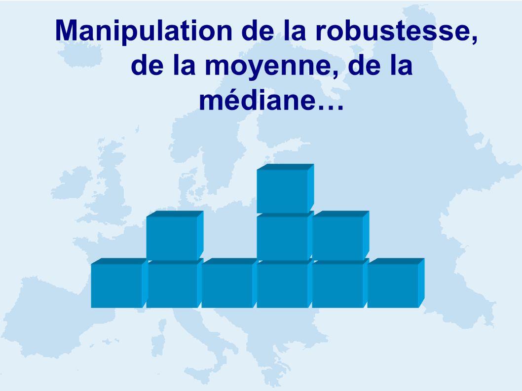 Manipulation de la robustesse, de la moyenne, de la médiane…