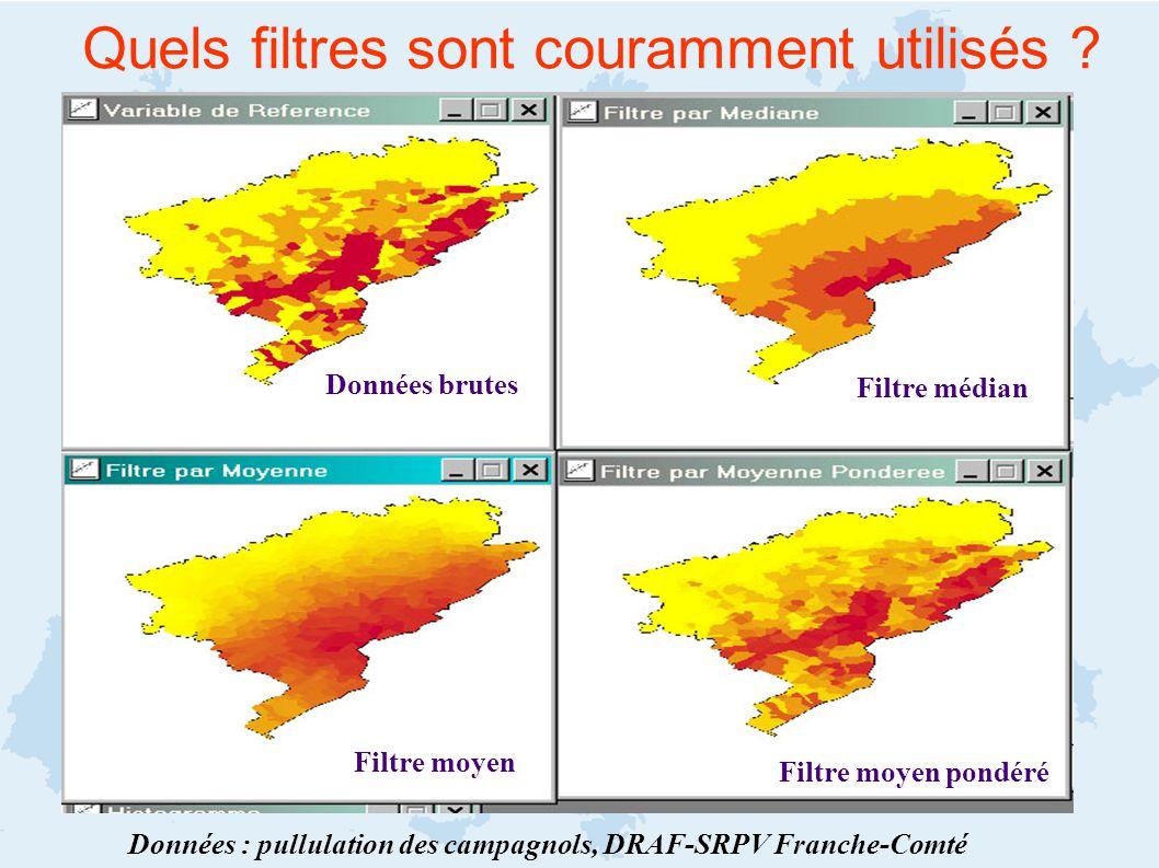 Quels filtres sont couramment utilisés ? Données brutes Filtre médian Filtre moyen Filtre moyen pondéré Données : pullulation des campagnols, DRAF-SRP