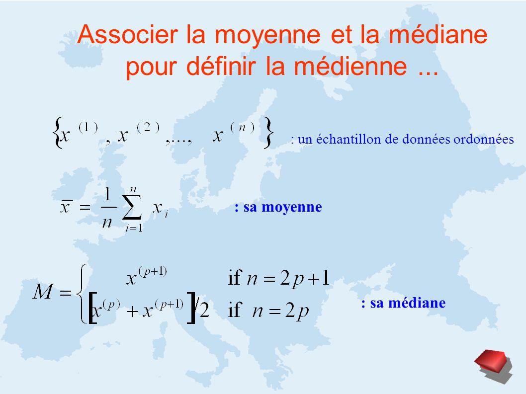 : un échantillon de données ordonnées : sa médiane : sa moyenne Associer la moyenne et la médiane pour définir la médienne...