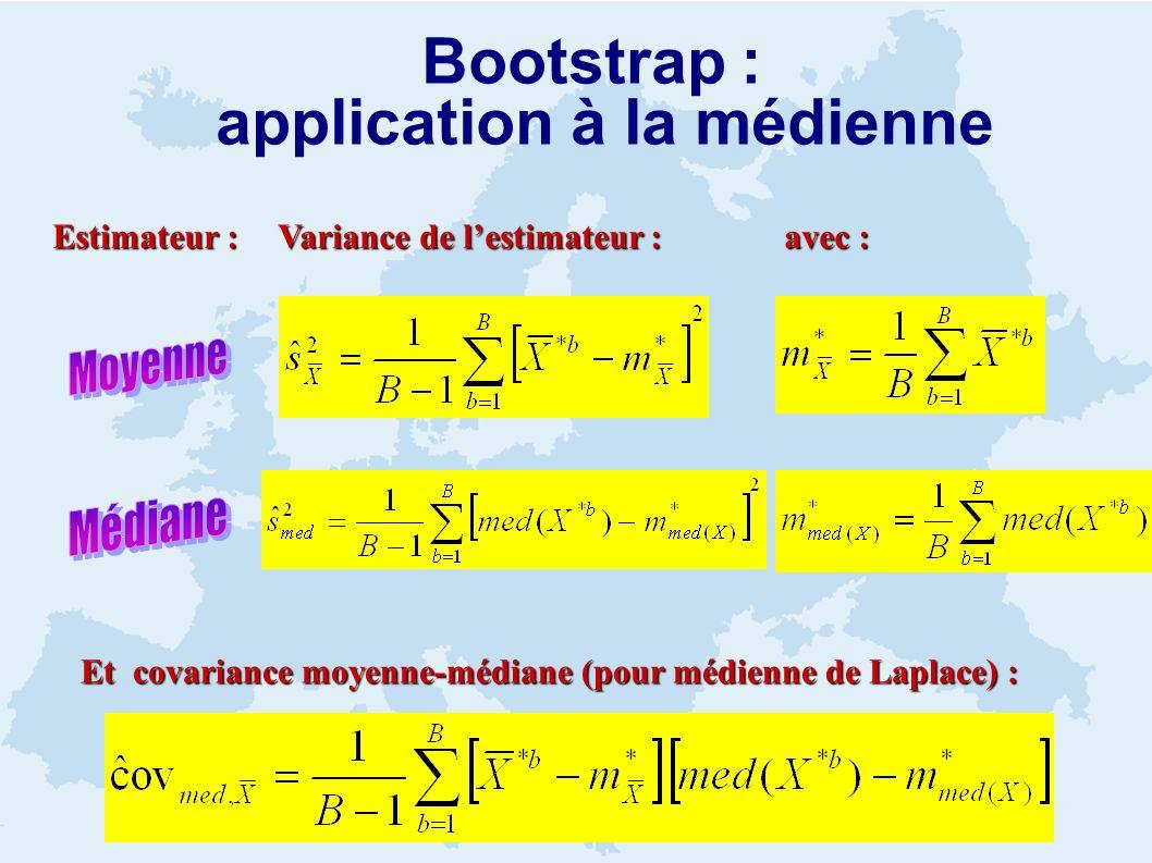 Bootstrap : application à la médienne Estimateur : Variance de lestimateur :avec : Et covariance moyenne-médiane (pour médienne de Laplace) :