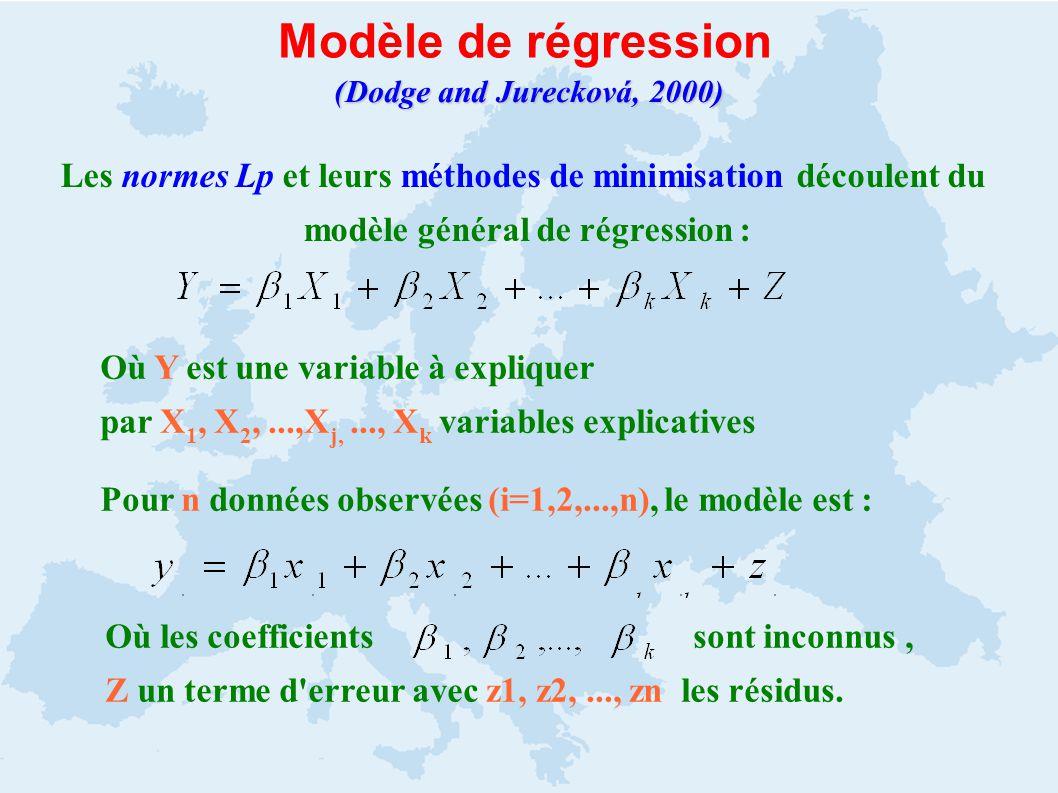 Les normes Lp et leurs méthodes de minimisation découlent du modèle général de régression : (Dodge and Jurecková, 2000) Modèle de régression Où Y est une variable à expliquer par X 1, X 2,...,X j,..., X k variables explicatives Pour n données observées (i=1,2,...,n), le modèle est : Où les coefficients sont inconnus, Z un terme d erreur avec z1, z2,..., zn les résidus.