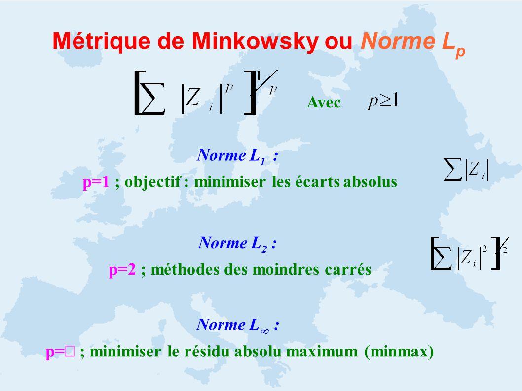 Norme L 1 : p=1 ; objectif : minimiser les écarts absolus Métrique de Minkowsky ou Norme L p Avec Norme L 2 : p=2 ; méthodes des moindres carrés Norme L : p= ; minimiser le résidu absolu maximum (minmax)