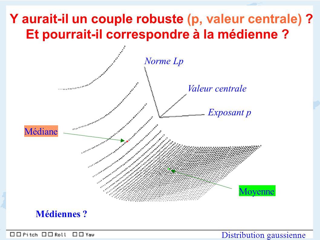 Y aurait-il un couple robuste (p, valeur centrale) ? Et pourrait-il correspondre à la médienne ? Médiane Moyenne Exposant p Médiennes ? Valeur central